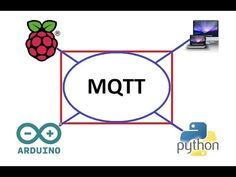 MQTT tutorial on Raspberry pi, Arduino and Python - YouTube