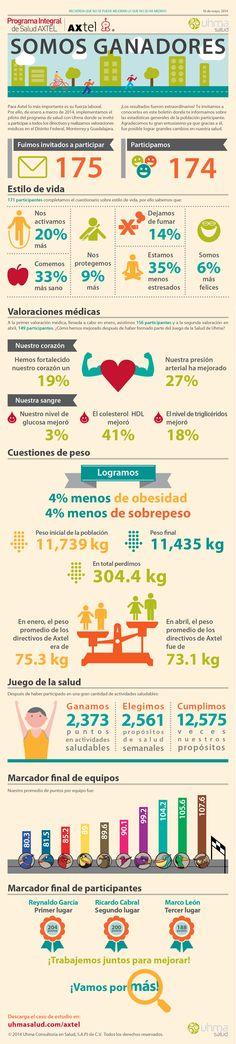 Blog de Uhma Salud | Infografias de salud laboral y bienestar