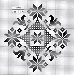 Free cross stitch chart Thanks so much! Free Cross Stitch Charts, Cross Stitch Borders, Cross Stitch Samplers, Cross Stitch Designs, Cross Stitching, Cross Stitch Patterns, Filet Crochet, Crochet Cross, Folk Embroidery