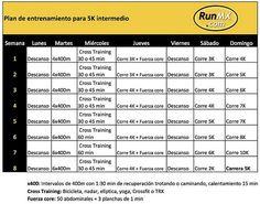 Plan entrenamiento carrera 5K