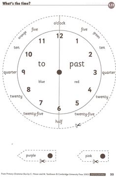 telling time 6th grade | Telling the time worksheet | Free Math Worksheets