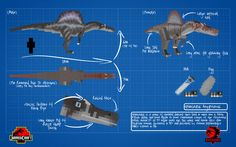 Jurassicraft Spinosaurus. Minecraft Plans, Minecraft Mods, Minecraft Designs, Jurassic World, Jurassic Park, Jurassic Craft, Spinosaurus Aegyptiacus, Be The Creature, Aliens