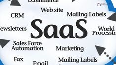 Software as a Service (SaaS) is a service, a concept and a way of bringing applications online. If you have not done it yet, then you should definitely learn more… Mailing Labels, Definitions, Software, Hardware, Internet, Concept, Marketing, Learning, Address Labels