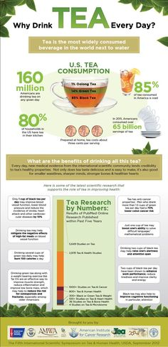 The health benefits of tea healthy drinks, healthy tips, healthy eating, . Healthy Drinks, Healthy Tips, Healthy Recipes, Healthy Weight, Healthiest Drinks, Health And Nutrition, Health And Wellness, Health Fitness, Nutrition Guide