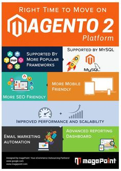 Top Reasons That it's Right Time to Migrate From Magento 1 to Magento 2. Contact #Magento2 Professionals. #MagentoDevelopers #MagentoDevelopment #Magento #magePoint