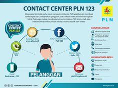 Contact Center PLN 123