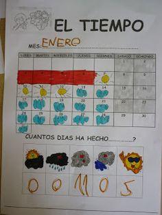Sistema Solar, Circle Time, Our Planet, Kindergarten Activities, Classroom Management, Ideas Para, Montessori, Spanish, Science