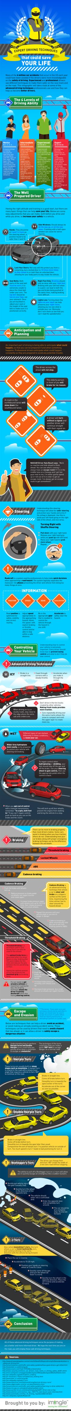 Expert driving tips that could save your life...