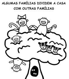 """PRÁTICA E EXPERIÊNCIAS NA EDUCAÇÃO INFANTIL...: Projeto """"FAMìLIA"""""""