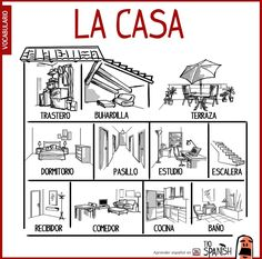 Parts of the house in Spanish, Spanish vocabulary Spanish Grammar, Spanish Vocabulary, Spanish English, Spanish Language Learning, Language Lessons, Spanish Practice, Spanish Lessons For Kids, How To Speak Spanish, Spanish Classroom Activities