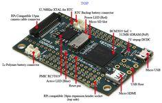 ODROID W: The First Raspberry Pi Compatible Development Board