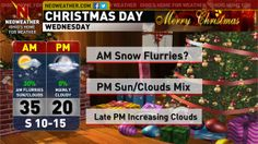 Your Christmas Day Forecast From Neoweather Cincinnati For Southwestern Ohio.- Dave.