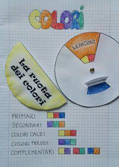 Il Pettirosso che Ride: La Ruota dei Colori - Rotella a Sei Settori Template