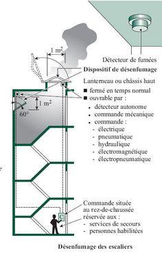 fig v621 2 4 zz reglementation norme pinterest garde corps et rampes. Black Bedroom Furniture Sets. Home Design Ideas