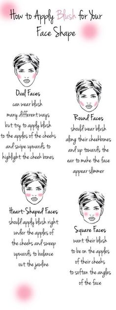 How to apply blush with your face shape