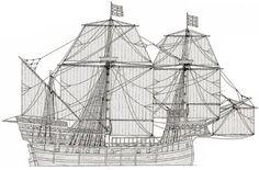 Navios da renascença classe Nau portuguesa (tipo Nau / Carraca)