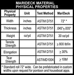 MariDeck Marine Grade Vinyl Flooring