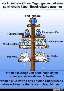 Bernd Beutel MLM – Ein paar Worte die klar sind - Bernd Beutel