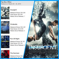 The Divergent Series: Insurgent is the #1 Movie in America !!!