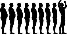 Perca 3 kg em uma semana!