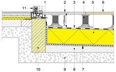 Centre Scientifique et Technique de la Construction : 5.5.2. Raccord avec les…