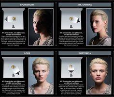 Main lighting techniques for portrait shots