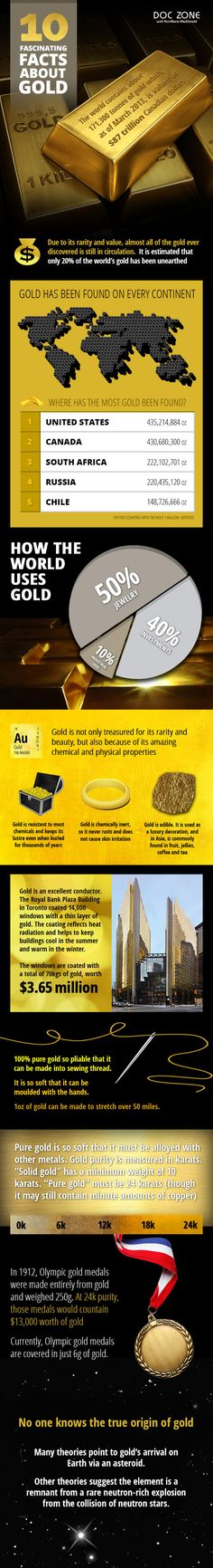 http://www.karatbars.com/?s=mauricer - 10 fascinating facts about gold. Check out this gold infographic to learn why gold is cherished across the globe.