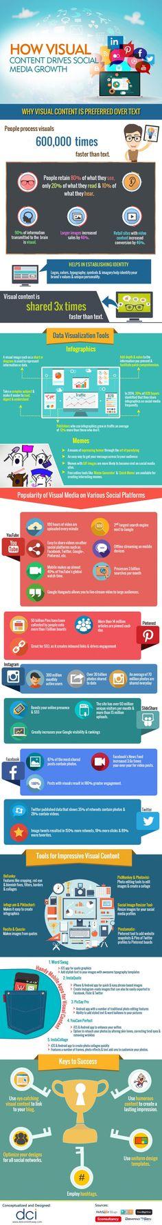 How visual content drives social media growth  - maak zelf de beste visuele content met deze handige tips & tricks infographic