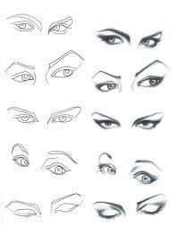 Resultado de imagem para desenho de olho pinterest