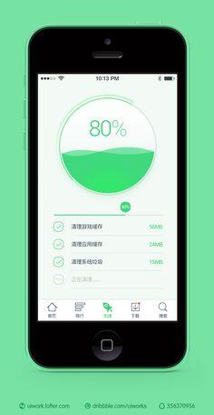 Circular Progress Meter UI | Flat User Interface Design