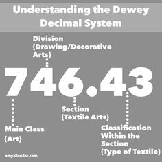 How To Dewey. This graphic links to a great blog post that goes more in-depth about the different subjects and how to find things in a library.