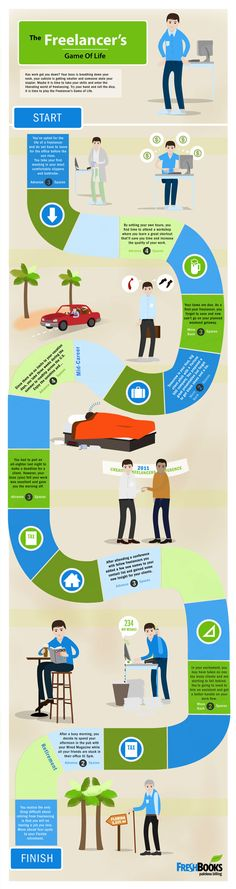 The freelance lifestyle is a not a typical 9-to-5. It brings its own set of challenges and benefits, and this infographic celebrates them all. From working in one's pajamas to (...