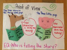 "Anchor Chart Sample for ""Point of View"" using the traditional story of The Three Little Pigs and The True Story of the Three Little Pigs. Reading Lessons, Reading Skills, Teaching Reading, Reading Strategies, Student Teaching, Teaching Resources, Teaching Ideas, Literacy Strategies, Literacy Centers"