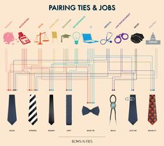 Infographic:+Pairing+Ties+to+Jobs