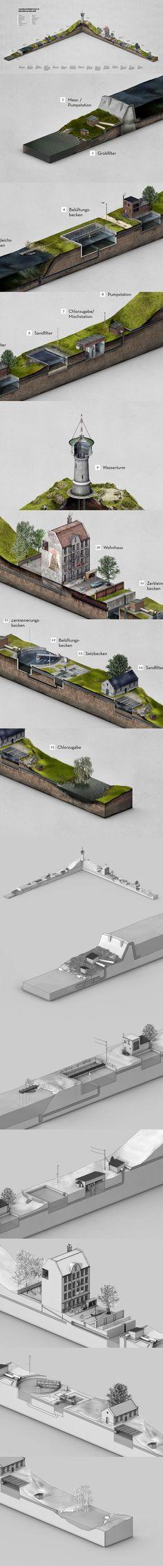 Wasseraufbereitung in der ehemaligen DDR #infographic #illustration