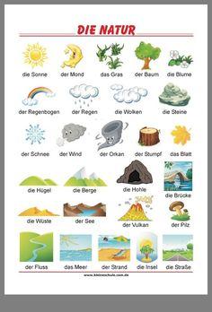 Foreign Language Teaching, German Language Learning, Spanish Language, Dual Language, Study German, Learn German, Learn French, German Grammar, German Words
