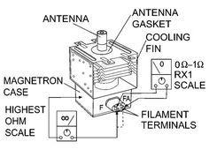 Pin By Jagath Kumara On Microwave Oven Repair Microwave Oven Repair Microwave Repair Oven Repair