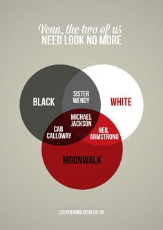 Venn, the two of us need look no more. How black, white and the moonwalk relate.