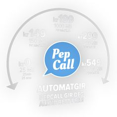 Billig Mobilabonnement - PepCall gir deg automatisk lavest pris Mobiles, Father, Girly, Chart, Text Posts, Pai, Women's, Girly Girl, Mobile Phones