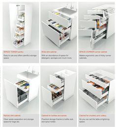 Blum drawer ideas