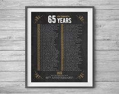 65th Anniversary Printable 8x10 and 16x20 Party Sign Supplies