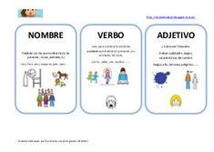 Adjetivo verbo nombre