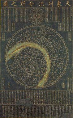 14th-century Korean star map.  Cheonsang Yeolcha Bunyajido were spread nationwide in the Joseon Dynasty.