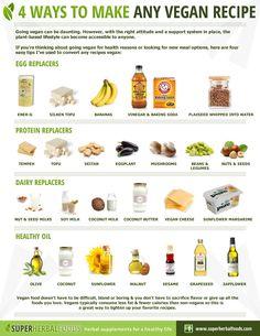 4 Ways to make any recipe vegan www. vegetarian meals healthy vegetarian recipes easy vegan recipes beginner vegan protein pancakes vitamix soup recipes healthy fenugreek roasted beets lunch idea for teens cute lunch ideas for kids Vegan Foods, Vegan Dishes, Vegan Recipes, Vegan Food List, Superfood, Vegan Substitutes, Roh Vegan, How To Become Vegan, Becoming Vegan