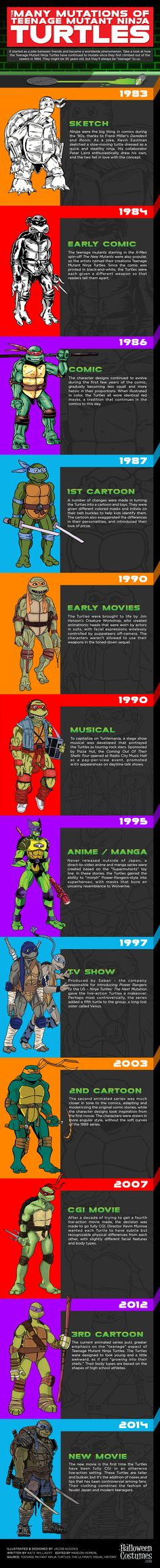 The Many Mutations of Teenage Mutant Ninja Turtles   #infographic #Entertainment #NinjaTurtles