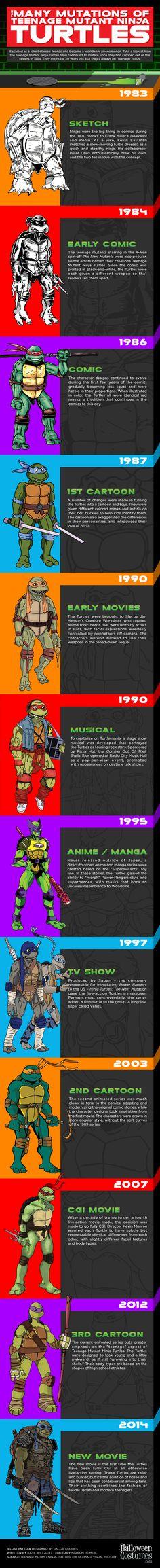 The Many Mutations of Teenage Mutant Ninja Turtles #infographic #Entertainment #NinjaTurtles
