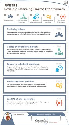 Tips to Evaluate the Effectiveness of Your Online Courses - An Infographic