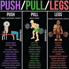 PUSH/PULL/LEGS! If you are doing a push/pull/legs split, you really have lots of options to choose from when it comes to your exercises. Here's a great list of exercise options you can do for each day. Here's how you can set it all up to make the perfect PPL routine for yourself: First, pick 2-3 exercises per body part for each of the push, pull and leg days. Make sure they're exercises you enjoy. Next, make sure you have 1 strength day and 1 hypertrophy day for each section for the week.