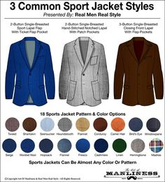 Guide to the Suit Jacket Blazer and Sports Jacket Sports Jacket With Jeans, Style Blog, Real Men Real Style, Mens Fashion Blazer, Men Fashion, Herringbone Jacket, Tweed, Jacket Pattern, Jacket Style