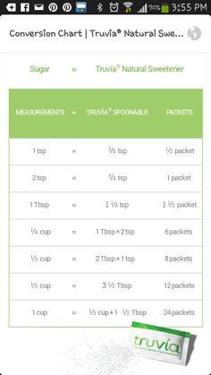 Conversion chart truvia natural sweetener natural sweetness